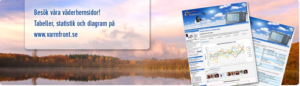 Väderhemsida